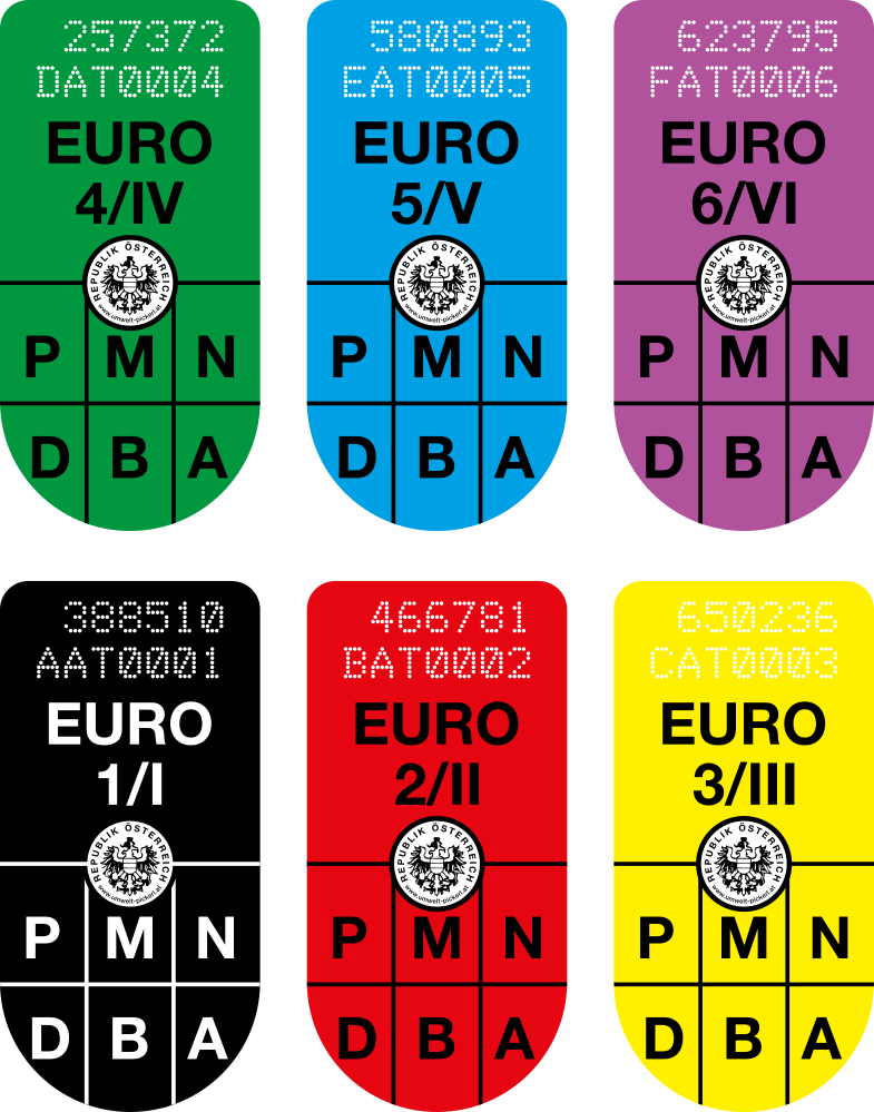 All German and European environmental badges and zones